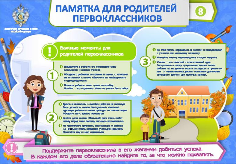 Памятка для родителей первоклассников_Страница_08