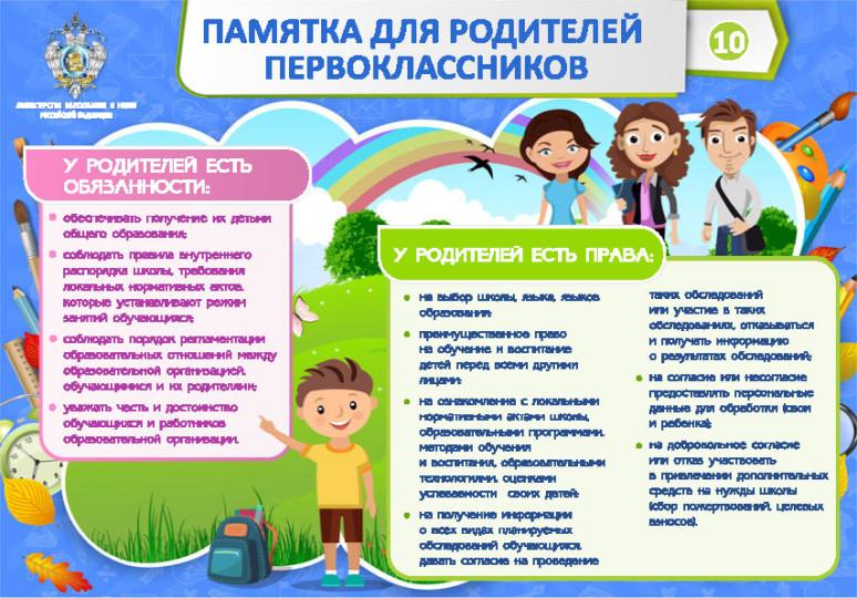 Памятка для родителей первоклассников_Страница_10